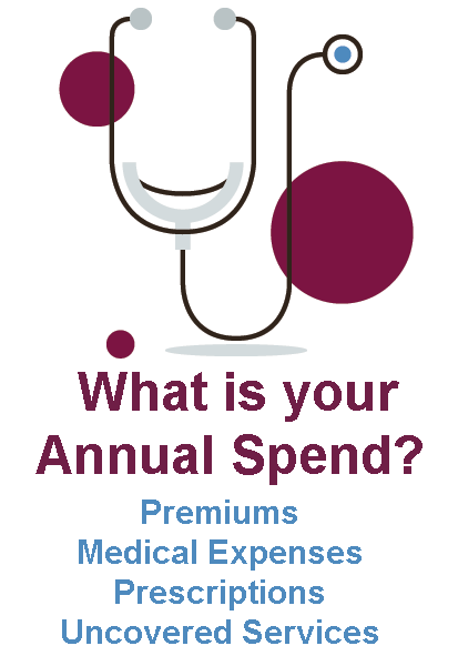 What is your annual healthcare spend? Premiums, medical expenses, prescriptions and other covered expenses