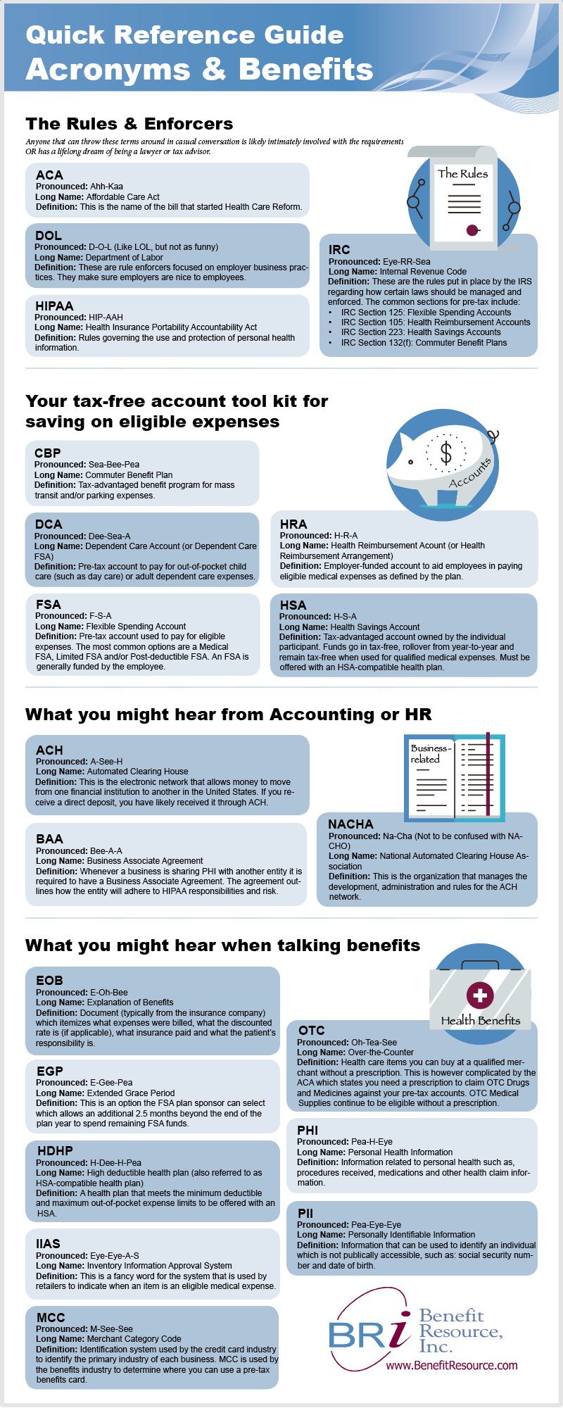 Downloadable Guide: Quick Reference to Acronyms used in Benefits. Takes a detailed look at common acronyms used in benefits. The review of acronyms used in benefits is broken into 4 sections. Each definition includes the acronym, pronunciation, long name, and definition. The Rules and Enforcers covers acronyms such as: ACA, DOL, HIPPA and IRC. Next, we cover your tax-free account tool-kit with CBP, DCA, FSA, HRA and HSA. Then, we discuss things you might hear from accounting or HR, including:ACH, BAA and NACHA. Finally, we will cover some of the common acronyms used in benefits, including: EOB, EGP, HDHP, IIAS, MCC, OTC, PHI and PII