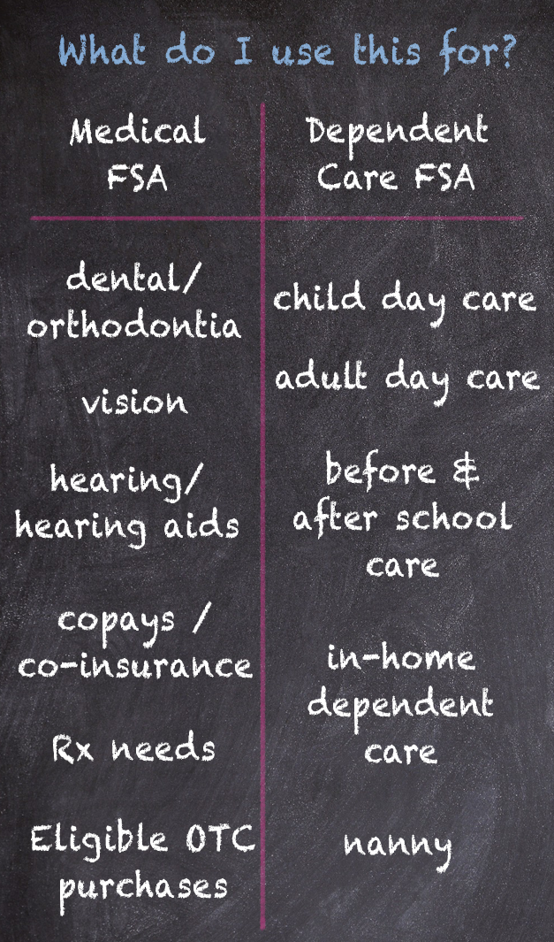 Comparisons: Medical FSA and Dependent Care FSA