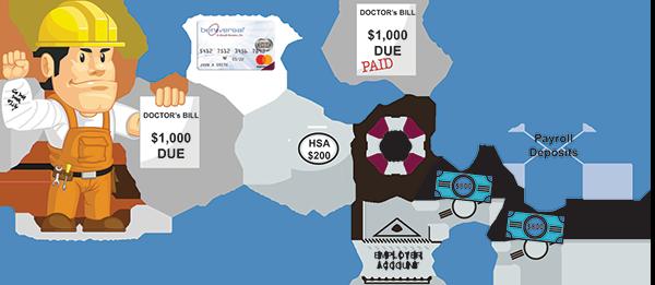 HSA Bridge helps drive HSA adoption
