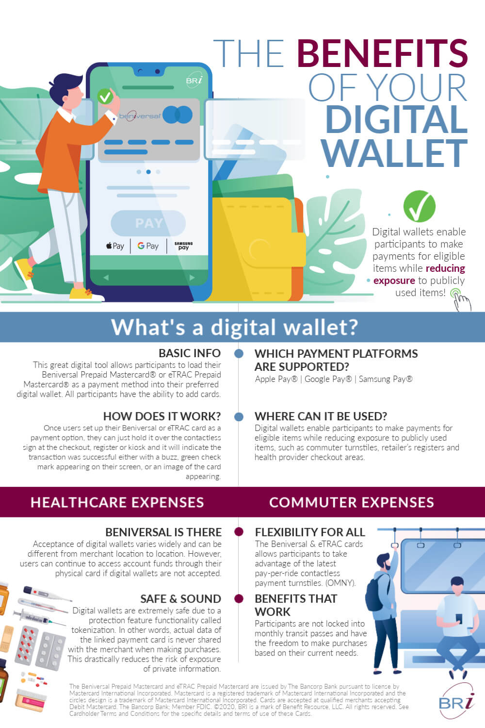 The Benefits of Your Digital Wallet infographic
